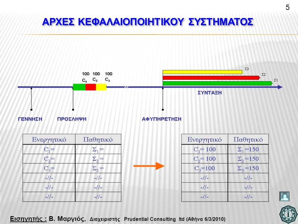 5 Εισηγητής : Β. Μαργιός, Διαχειριστής Prudential Consulting ltd (Αθήνα 6/3/2010) ΑΡΧΕΣ ΚΕΦΑΛΑΙΟΠΟΙΗΤΙΚΟΥ ΣΥΣΤΗΜΑΤΟΣ