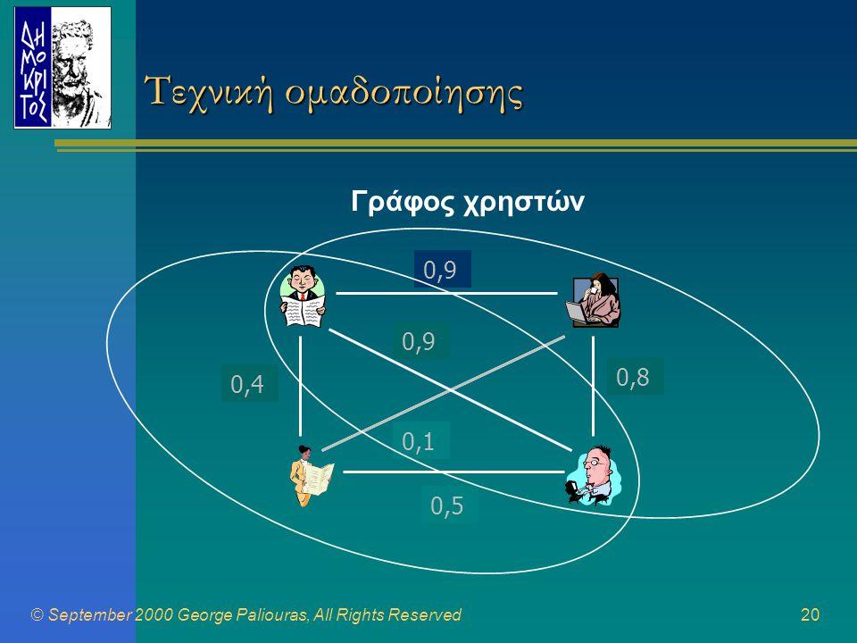 © September 2000 George Paliouras, All Rights Reserved20 0,8 0,5 0,1 0,9 0,4 0,9 Τεχνική ομαδοποίησης Γράφος χρηστών