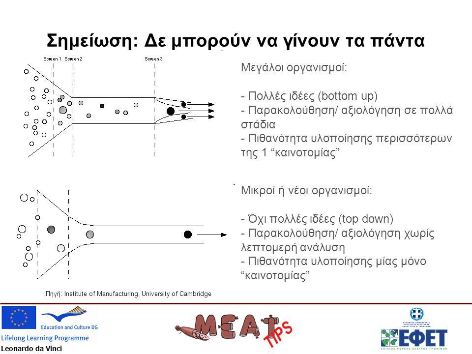 Leonardo da Vinci Σημείωση: Δε μπορούν να γίνουν τα πάντα Μεγάλοι οργανισμοί: - Πολλές ιδέες (bottom up) - Παρακολούθηση/ αξιολόγηση σε πολλά στάδια - Πιθανότητα υλοποίησης περισσότερων της 1 καινοτομίας Μικροί ή νέοι οργανισμοί: - Όχι πολλές ιδέες (top down) - Παρακολούθηση/ αξιολόγηση χωρίς λεπτομερή ανάλυση - Πιθανότητα υλοποίησης μίας μόνο καινοτομίας Πηγή: Institute of Manufacturing, University of Cambridge