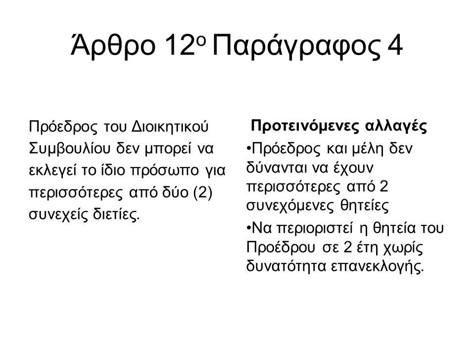 Άρθρο 12, παράγραφος 5 η •Στο Διοικητικό Συμβούλιο δεν μπορεί να συμμετέχουν συγγενείς μέχρι τρίτου βαθμού καθώς και μέλη που α) δεν έχουν πλήρη ικανότητα για δικαιοπραξία, β) έχουν στερηθεί το δικαίωμα της ελεύθερης ίδρυσης συνεταιρισμών ή συμμετοχής σε ενώσεις προσώπων και γ) έχουν στερηθεί αυτοδικαίως ή μετά από δικαστική τους απόφαση τα πολιτικά τους δικαιώματα.