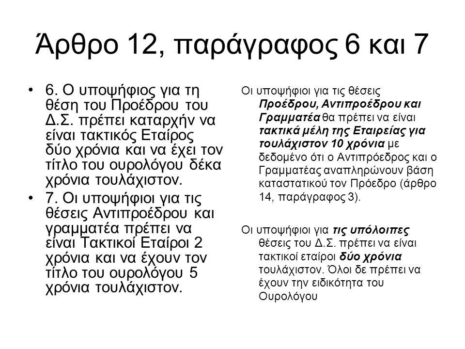 Άρθρο 14, παράγραφος 1, 2 και 3 •1.Αν μέλος του Δ.Σ.