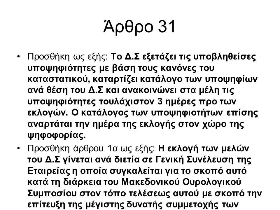 Άρθρο 31 •Προσθήκη ως εξής: Το Δ.Σ εξετάζει τις υποβληθείσες υποψηφιότητες με βάση τους κανόνες του καταστατικού, καταρτίζει κατάλογο των υποψηφίων αν