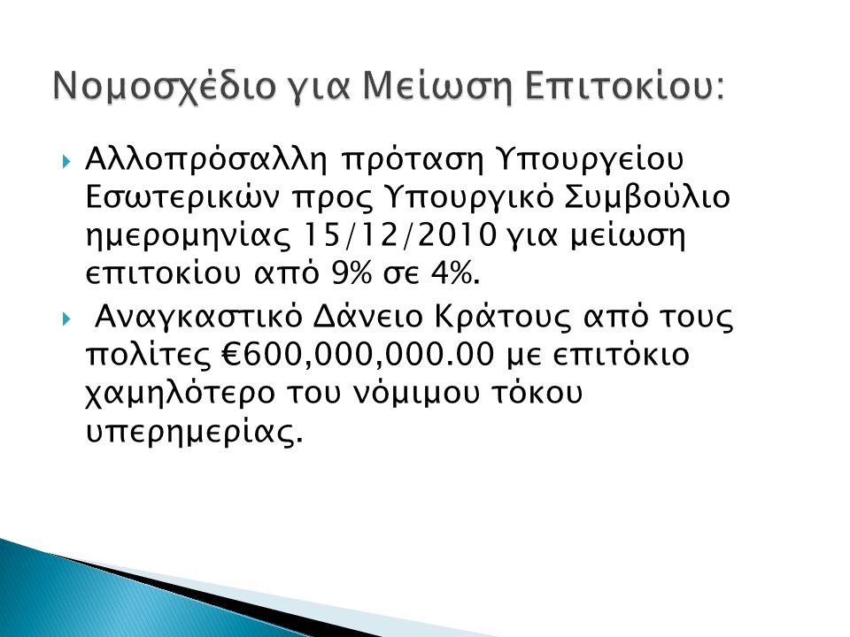  Αλλοπρόσαλλη πρόταση Υπουργείου Εσωτερικών προς Υπουργικό Συμβούλιο ημερομηνίας 15/12/2010 για μείωση επιτοκίου από 9% σε 4%.
