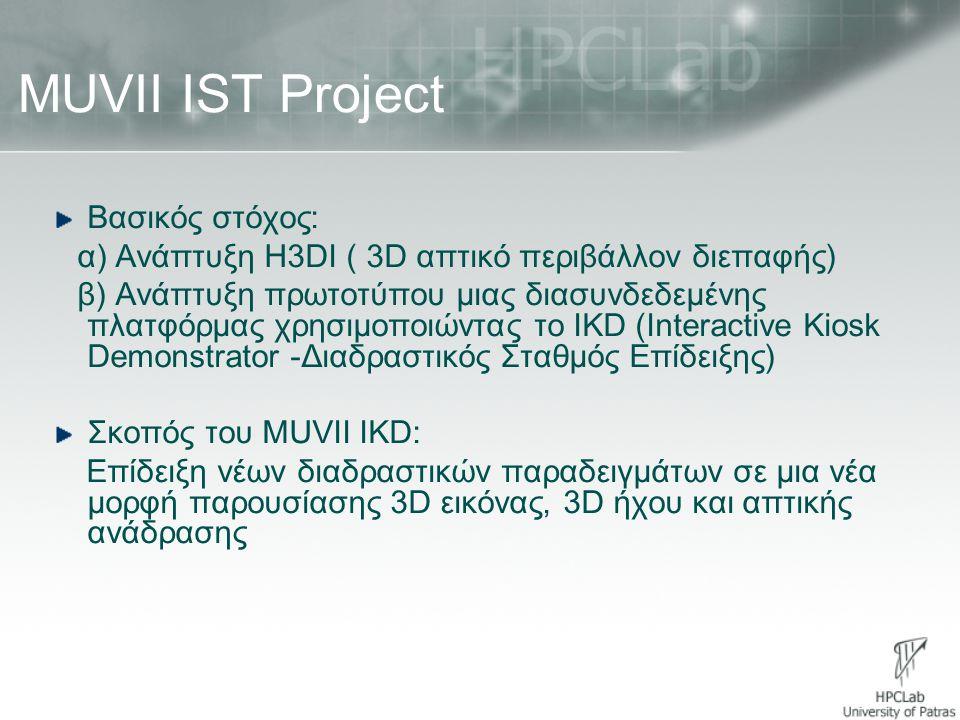 MUVII IST Project Βασικός στόχος: α) Ανάπτυξη H3DI ( 3D απτικό περιβάλλον διεπαφής) β) Ανάπτυξη πρωτοτύπου μιας διασυνδεδεμένης πλατφόρμας χρησιμοποιώ