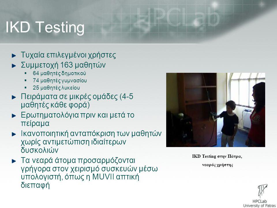 IKD Testing Τυχαία επιλεγμένοι χρήστες Συμμετοχή 163 μαθητών  64 μαθητές δημοτικού  74 μαθητές γυμνασίου  25 μαθητές λυκείου Πειράματα σε μικρές ομ