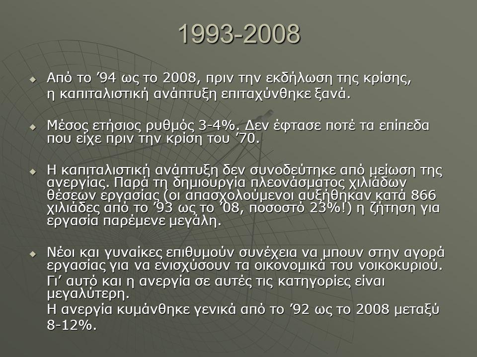 1993-2008  Από το '94 ως το 2008, πριν την εκδήλωση της κρίσης, η καπιταλιστική ανάπτυξη επιταχύνθηκε ξανά.