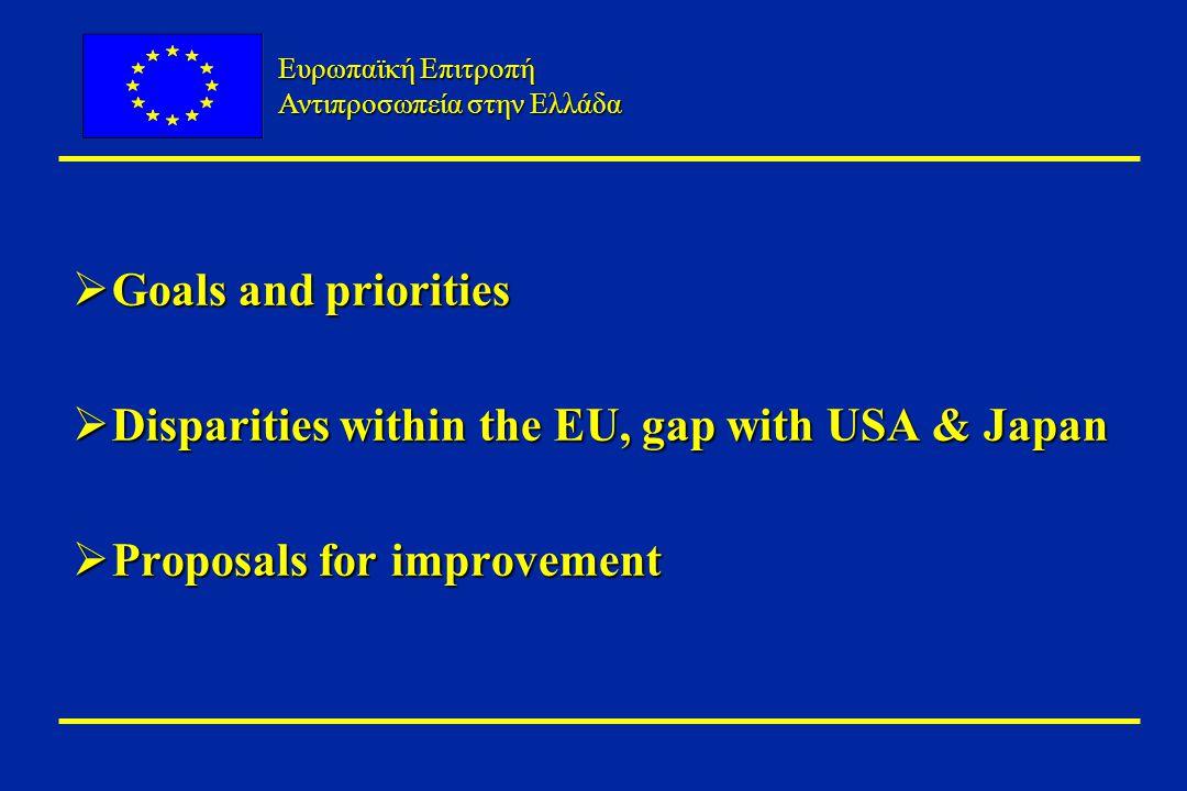 Ευρωπαϊκή Επιτροπή Αντιπροσωπεία στην Ελλάδα  Goals and priorities  Disparities within the EU, gap with USA & Japan  Proposals for improvement