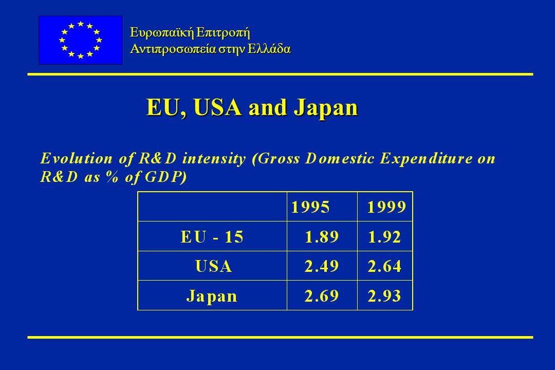 Ευρωπαϊκή Επιτροπή Αντιπροσωπεία στην Ελλάδα EU, USA and Japan