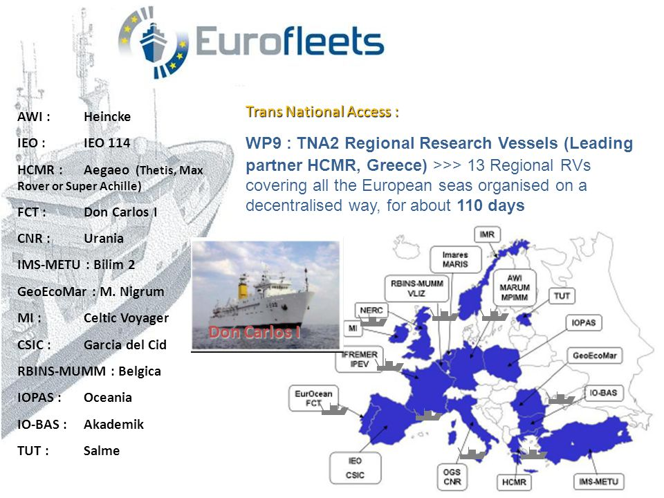 WP9 : TNA2 Regional Research Vessels (Leading partner HCMR, Greece) >>> 13 Regional RVs covering all the European seas organised on a decentralised way, for about 110 days AWI : Heincke IEO : IEO 114 HCMR : Aegaeo (Thetis, Max Rover or Super Achille) FCT : Don Carlos I CNR : Urania IMS-METU : Bilim 2 GeoEcoMar : M.