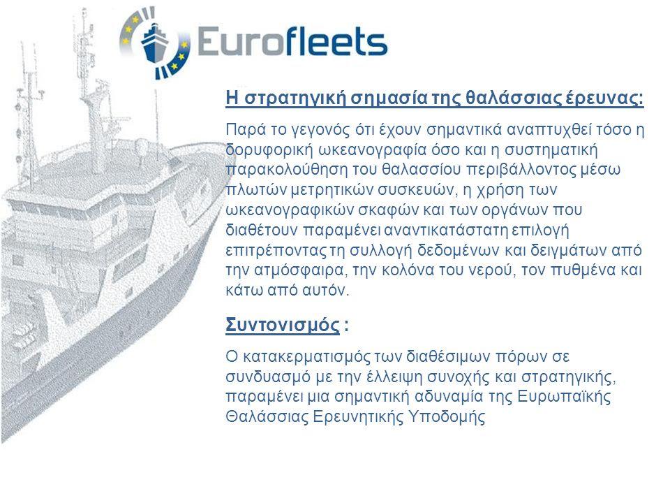 Η στρατηγική σημασία της θαλάσσιας έρευνας: Παρά το γεγονός ότι έχουν σημαντικά αναπτυχθεί τόσο η δορυφορική ωκεανογραφία όσο και η συστηματική παρακο