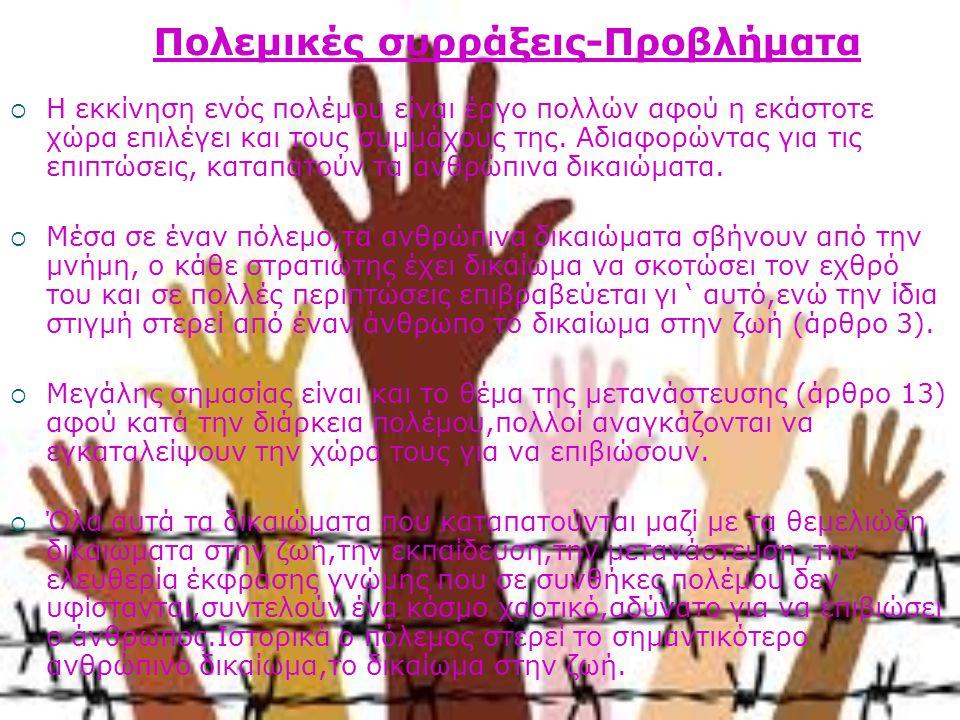 Ανθρώπινα δικαιώματα Βρες Δικαίωμα