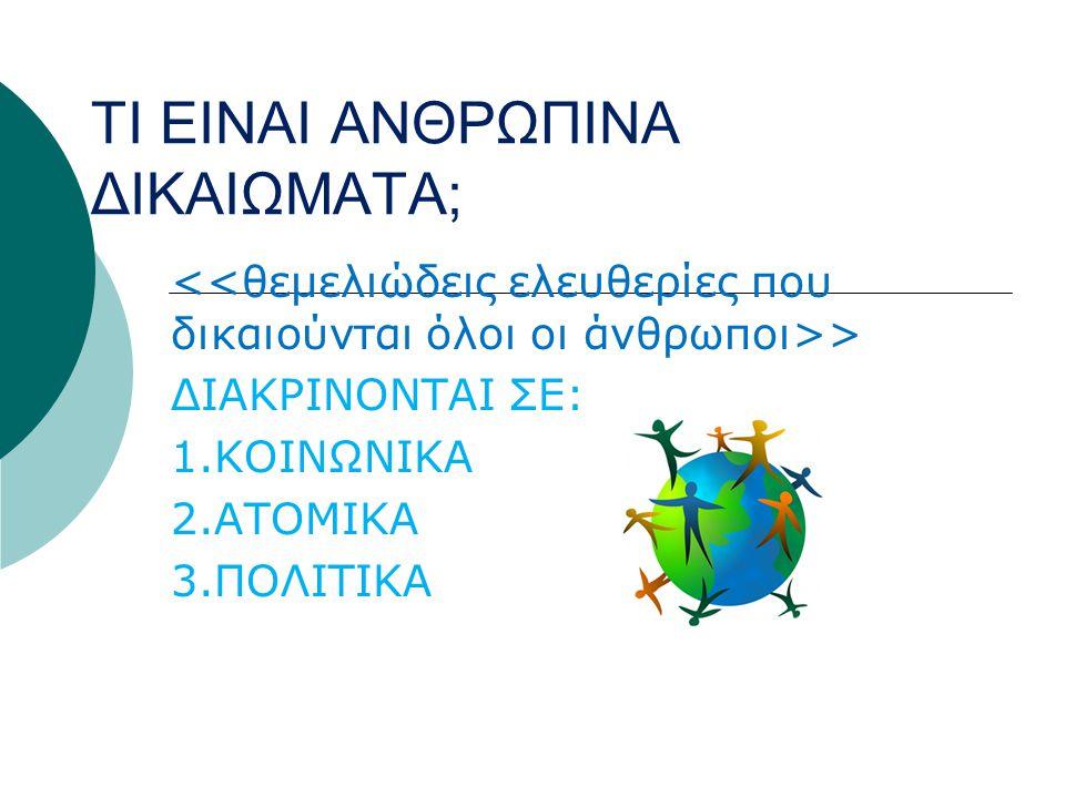 ΤΙ ΕΙΝΑΙ ΑΝΘΡΩΠΙΝΑ ΔΙΚΑΙΩΜΑΤΑ; > ΔΙΑΚΡΙΝΟΝΤΑΙ ΣE: 1.KOINΩNIKA 2.ΑΤΟΜΙΚΑ 3.ΠΟΛΙΤΙΚΑ