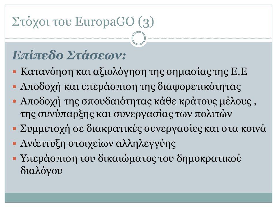 Στόχοι του EuropaGO (3) Επίπεδο Στάσεων:  Κατανόηση και αξιολόγηση της σημασίας της Ε.Ε  Αποδοχή και υπεράσπιση της διαφορετικότητας  Αποδοχή της σ