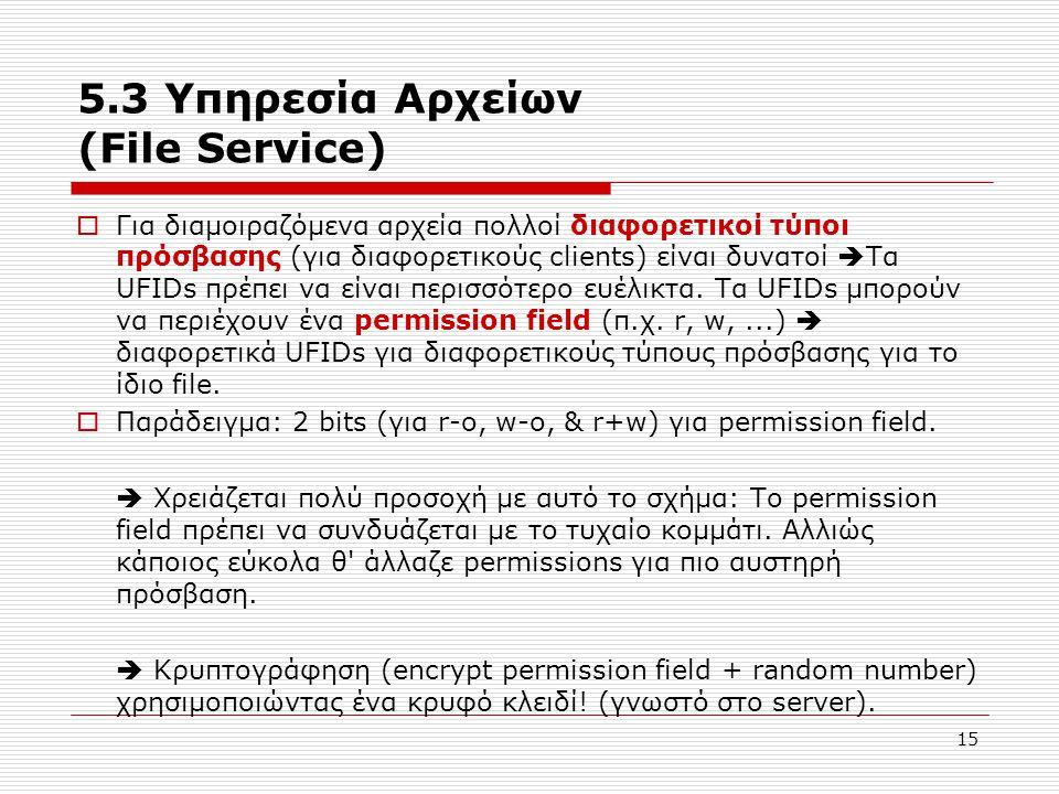 15 5.3 Υπηρεσία Αρχείων (File Service)  Για διαμοιραζόμενα αρχεία πολλοί διαφορετικοί τύποι πρόσβασης (για διαφορετικούς clients) είναι δυνατοί  Τα
