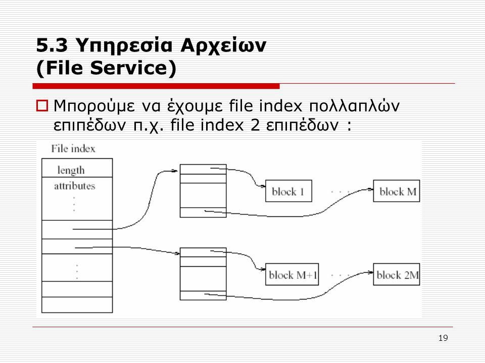 19 5.3 Υπηρεσία Αρχείων (File Service)  Μπορούμε να έχουμε file index πολλαπλών επιπέδων π.χ. file index 2 επιπέδων :