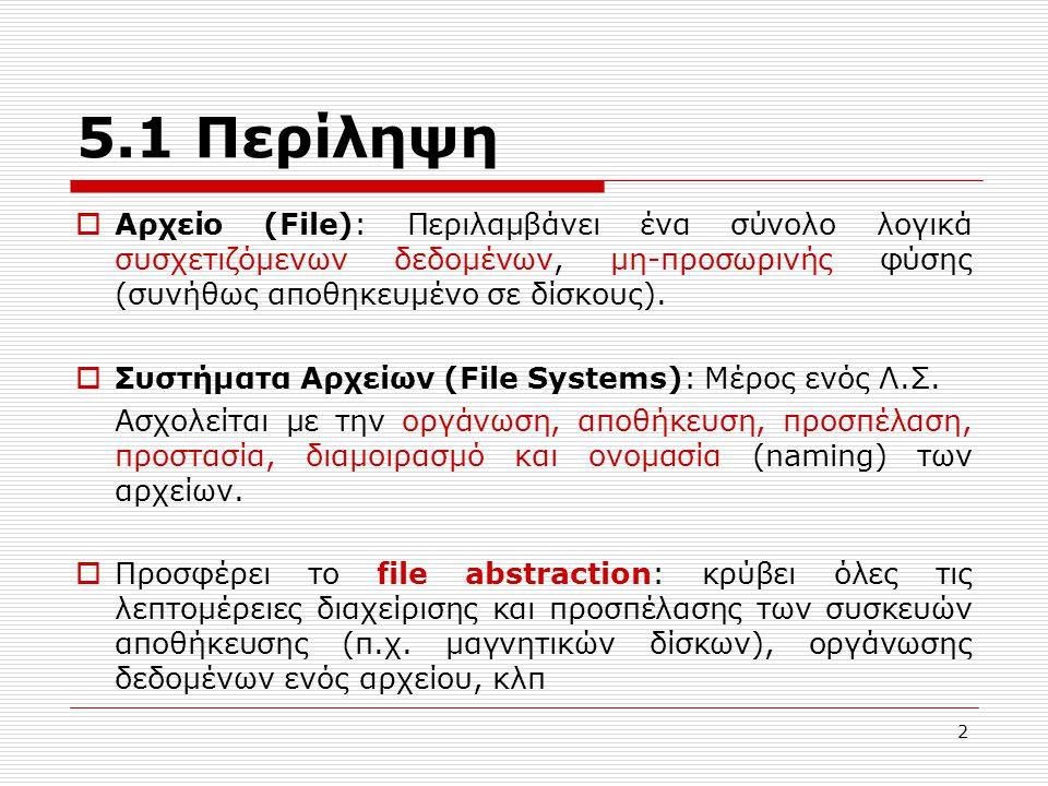 33 5.6 Αρχεία στο μικροσκόπιο Τύποι Αρχείων:  Data Files: περιέχουν πληροφορίες χρηστών (user-data)  Directory files: περιέχουν κυρίως ζεύγη όπως: (ASCII file name, fid).