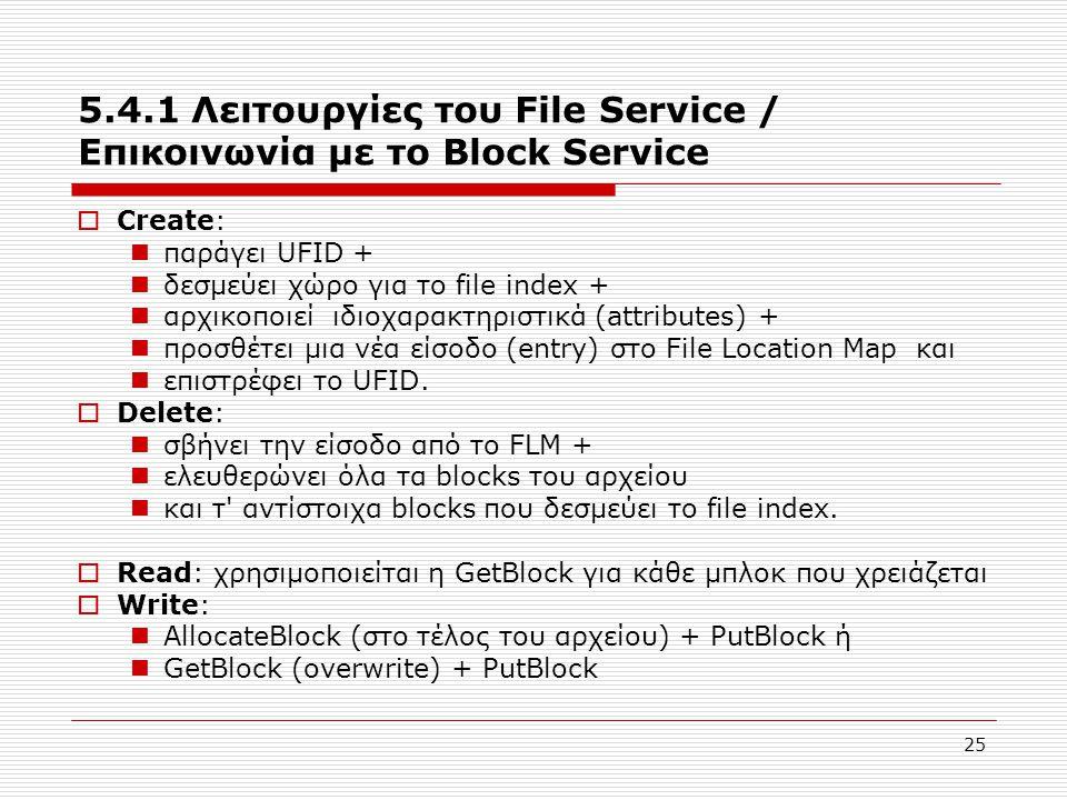 25 5.4.1 Λειτουργίες του File Service / Επικοινωνία με το Block Service  Create:  παράγει UFID +  δεσμεύει χώρο για το file index +  αρχικοποιεί ι