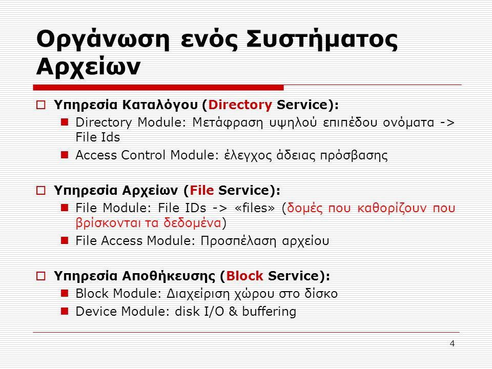 4 Οργάνωση ενός Συστήματος Αρχείων  Υπηρεσία Καταλόγου (Directory Service):  Directory Module: Μετάφραση υψηλού επιπέδου ονόματα -> File Ids  Acces