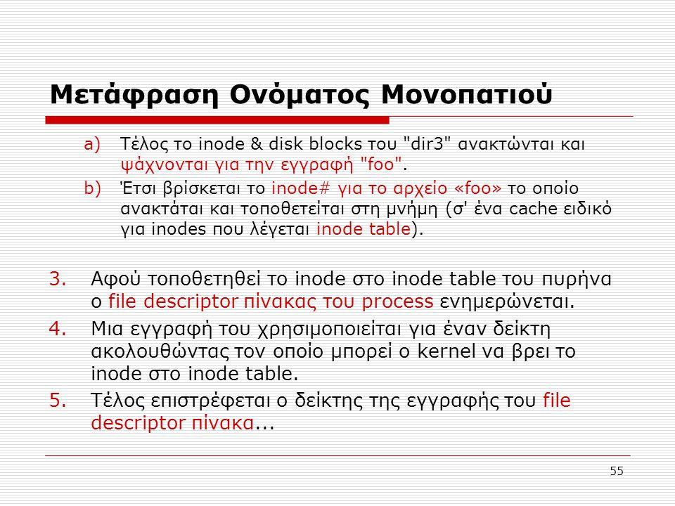 55 Μετάφραση Ονόματος Μονοπατιού a)Τέλος το inode & disk blocks του