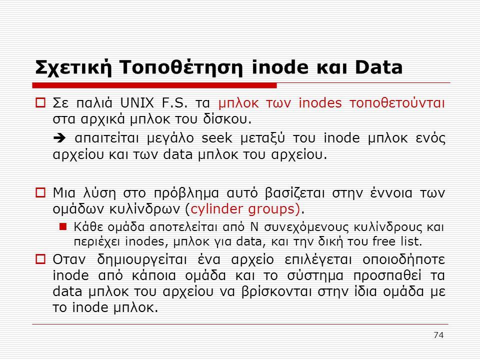 74 Σχετική Τοποθέτηση inode και Data  Σε παλιά UNIX F.S. τα μπλοκ των inodes τοποθετούνται στα αρχικά μπλοκ του δίσκου.  απαιτείται μεγάλο seek μετα