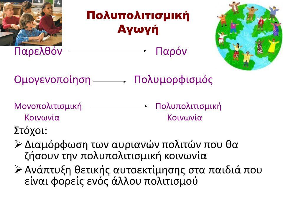Πολυπολιτισμική Αγωγή Παρελθόν Παρόν Ομογενοποίηση Πολυμορφισμός Μονοπολιτισμική Πολυπολιτισμική Κοινωνία Κοινωνία Στόχοι:  Διαμόρφωση των αυριανών πολιτών που θα ζήσουν την πολυπολιτισμική κοινωνία  Ανάπτυξη θετικής αυτοεκτίμησης στα παιδιά που είναι φορείς ενός άλλου πολιτισμού