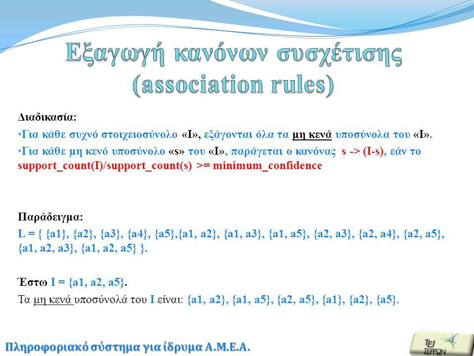 Διαδικασία: • Για κάθε συχνό στοιχειοσύνολο «Ι», εξάγονται όλα τα μη κενά υποσύνολα του «Ι».