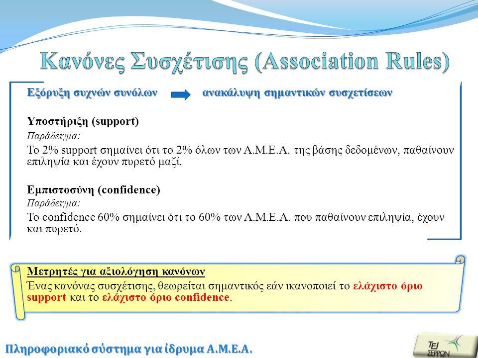 Εξόρυξη συχνών συνόλων ανακάλυψη σημαντικών συσχετίσεων Yποστήριξη (support) Παράδειγμα : Το 2% support σημαίνει ότι το 2% όλων των A.M.E.A.