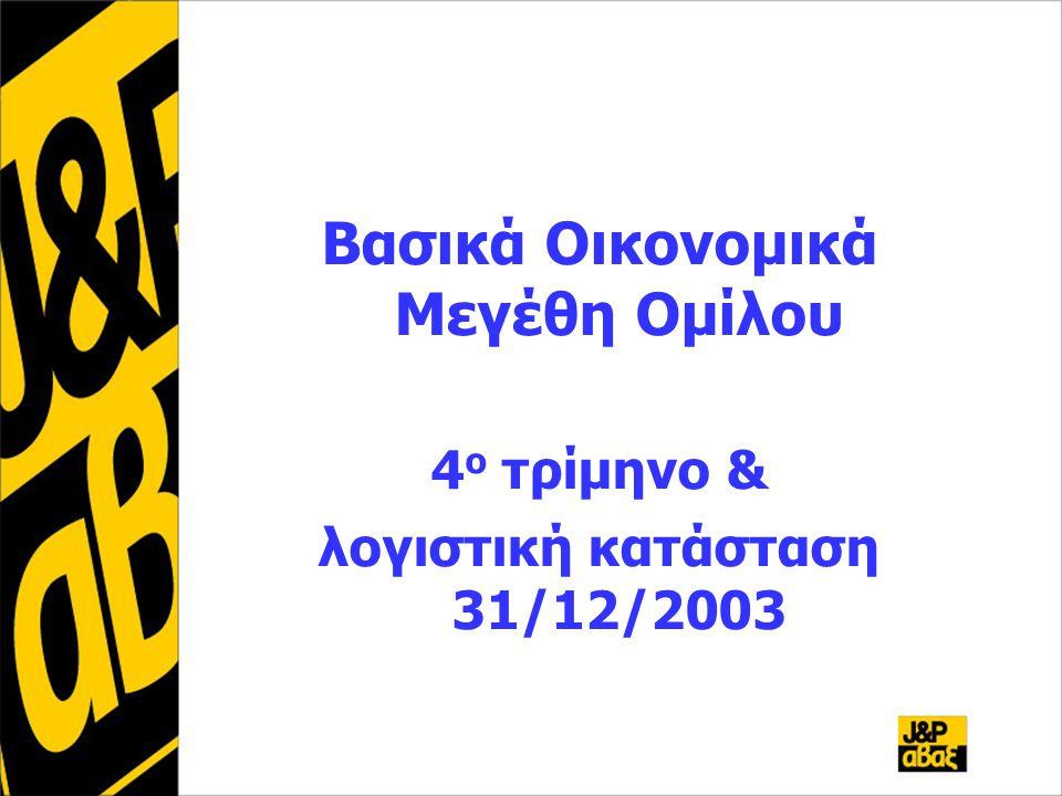 Βασικά Οικονομικά Μεγέθη Ομίλου 4 ο τρίμηνο & λογιστική κατάσταση 31/12/2003