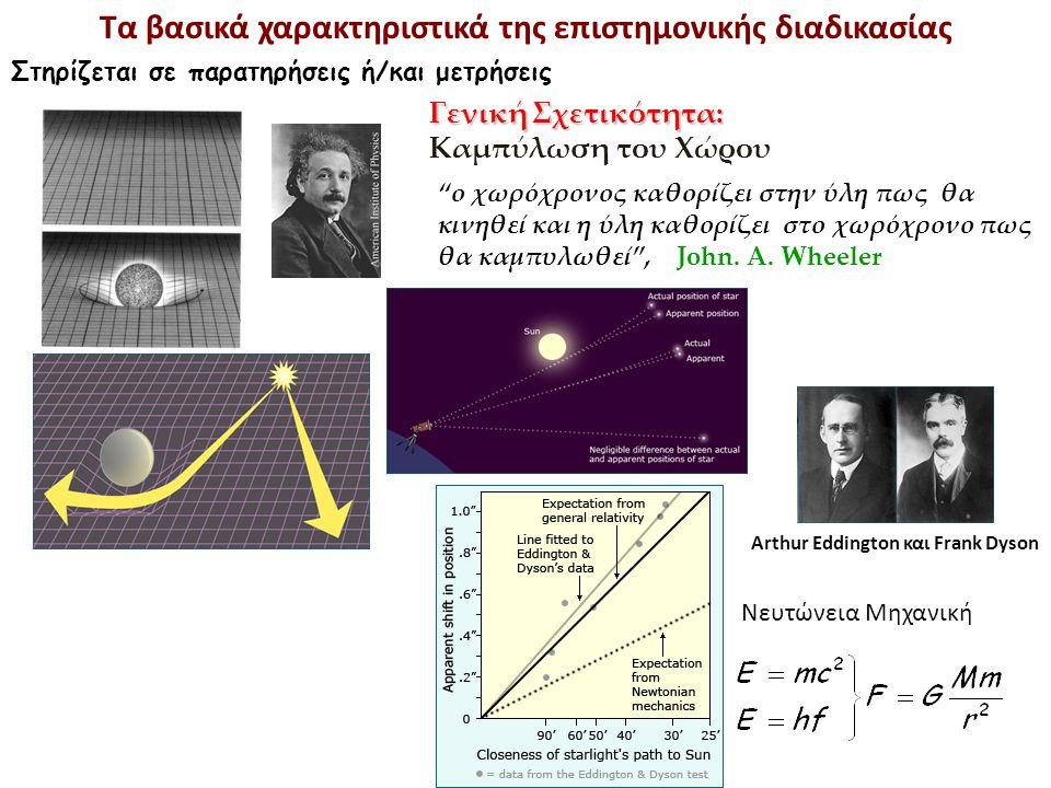 Τα βασικά χαρακτηριστικά της επιστημονικής διαδικασίας Στηρίζεται σε παρατηρήσεις ή/και μετρήσεις Γενική Σχετικότητα: Γενική Σχετικότητα: Καμπύλωση το