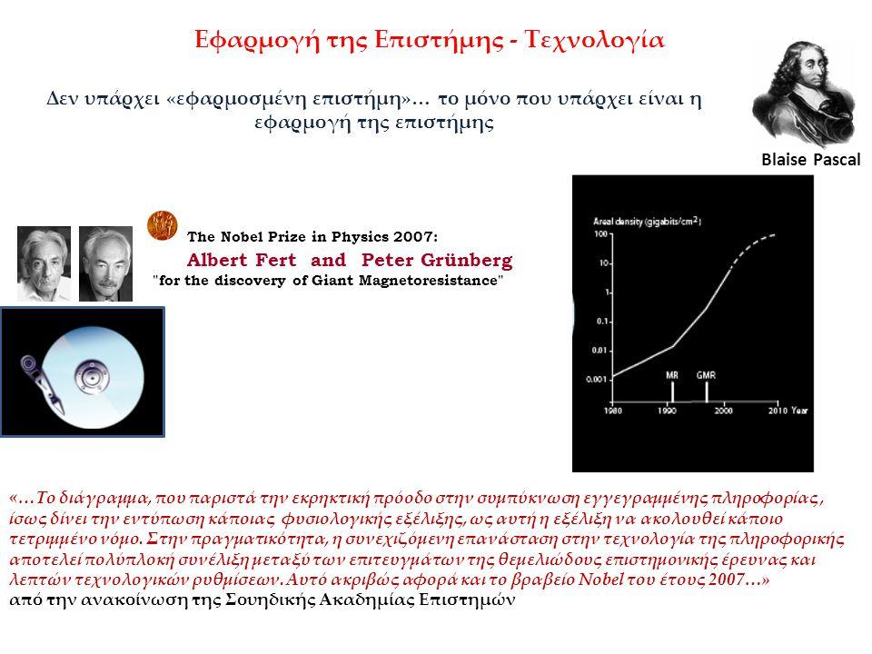 Δεν υπάρχει «εφαρμοσμένη επιστήμη»… το μόνο που υπάρχει είναι η εφαρμογή της επιστήμης Blaise Pascal Εφαρμογή της Επιστήμης - Τεχνολογία The Nobel Pri