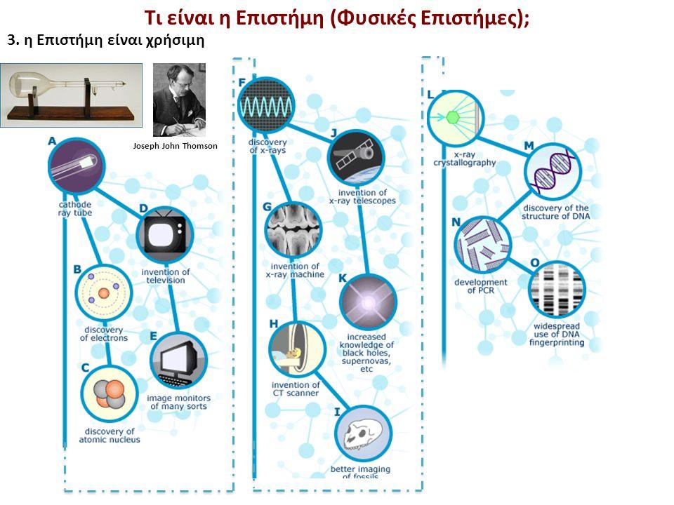 Τι είναι η Επιστήμη (Φυσικές Επιστήμες); 3. η Επιστήμη είναι χρήσιμη Joseph John Thomson