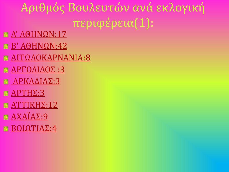 Αριθμός Βουλευτών ανά εκλογική περιφέρεια(1): Α ΑΘΗΝΩΝ:17 Β ΑΘΗΝΩΝ:42 ΑΙΤΩΛΟΚΑΡΝΑΝΙΑ:8 ΑΡΓΟΛΙΔΟΣ :3 ΑΡΚΑΔΙΑΣ:3 ΑΡΤΗΣ:3 ΑΤΤΙΚΗΣ:12 ΑΧΑΪΑΣ:9 ΒΟΙΩΤΙΑΣ:4