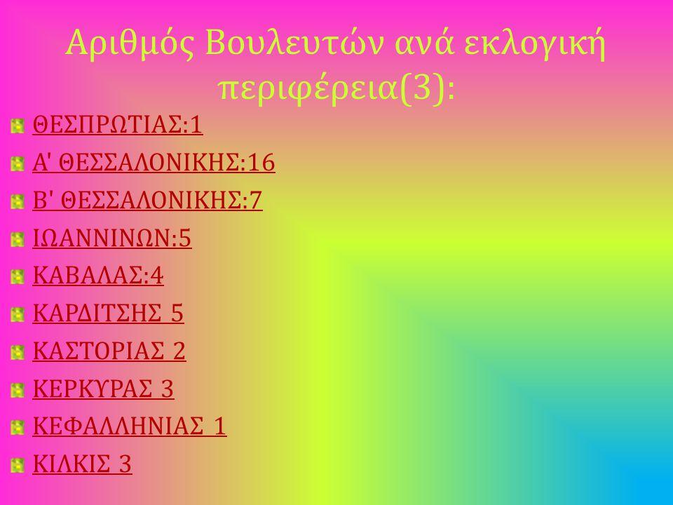 Αριθμός Βουλευτών ανά εκλογική περιφέρεια(3): ΘΕΣΠΡΩΤΙΑΣ:1 Α' ΘΕΣΣΑΛΟΝΙΚΗΣ:16 Β' ΘΕΣΣΑΛΟΝΙΚΗΣ:7 ΙΩΑΝΝΙΝΩΝ:5 ΚΑΒΑΛΑΣ:4 ΚΑΡΔΙΤΣΗΣ 5 ΚΑΣΤΟΡΙΑΣ 2 ΚΕΡΚΥΡΑΣ