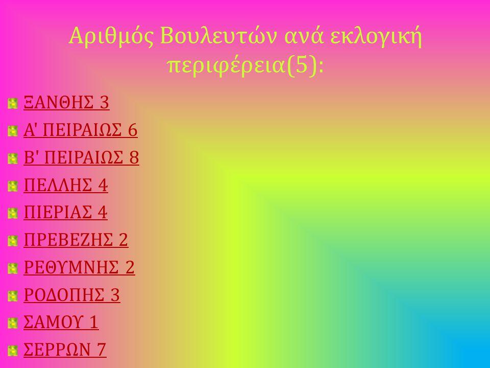 Αριθμός Βουλευτών ανά εκλογική περιφέρεια(5): ΞΑΝΘΗΣ 3 Α' ΠΕΙΡΑΙΩΣ 6 Β' ΠΕΙΡΑΙΩΣ 8 ΠΕΛΛΗΣ 4 ΠΙΕΡΙΑΣ 4 ΠΡΕΒΕΖΗΣ 2 ΡΕΘΥΜΝΗΣ 2 ΡΟΔΟΠΗΣ 3 ΣΑΜΟΥ 1 ΣΕΡΡΩΝ 7
