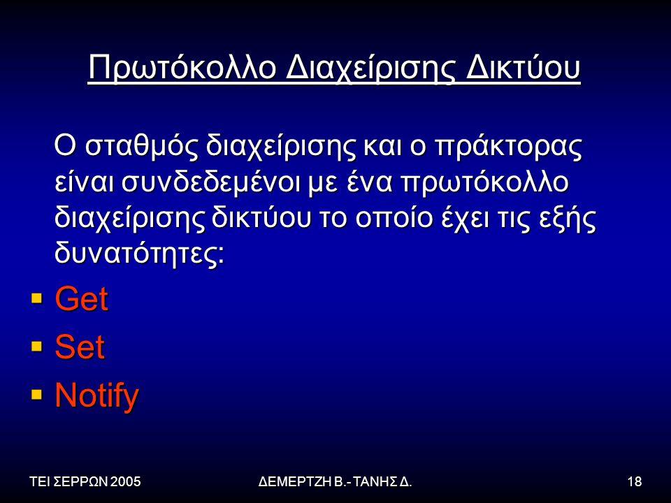 ΤΕΙ ΣΕΡΡΩΝ 2005ΔΕΜΕΡΤΖΗ Β.- ΤΑΝΗΣ Δ.18 Πρωτόκολλο Διαχείρισης Δικτύου Ο σταθμός διαχείρισης και ο πράκτορας είναι συνδεδεμένοι με ένα πρωτόκολλο διαχείρισης δικτύου το οποίο έχει τις εξής δυνατότητες: Ο σταθμός διαχείρισης και ο πράκτορας είναι συνδεδεμένοι με ένα πρωτόκολλο διαχείρισης δικτύου το οποίο έχει τις εξής δυνατότητες:  Get  Set  Notify