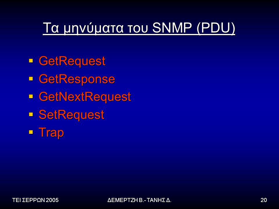 ΤΕΙ ΣΕΡΡΩΝ 2005ΔΕΜΕΡΤΖΗ Β.- ΤΑΝΗΣ Δ.20 Τα μηνύματα του SNMP (PDU)  GetRequest  GetResponse  GetNextRequest  SetRequest  Trap