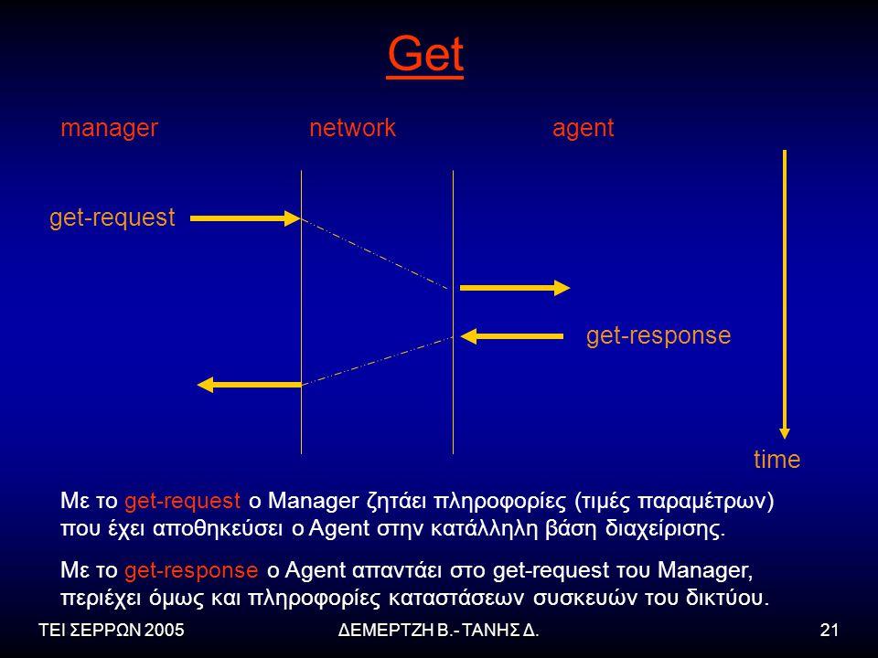 ΤΕΙ ΣΕΡΡΩΝ 2005ΔΕΜΕΡΤΖΗ Β.- ΤΑΝΗΣ Δ.21 get-request managernetworkagent get-response time Get Με το get-request o Manager ζητάει πληροφορίες (τιμές παραμέτρων) που έχει αποθηκεύσει ο Agent στην κατάλληλη βάση διαχείρισης.