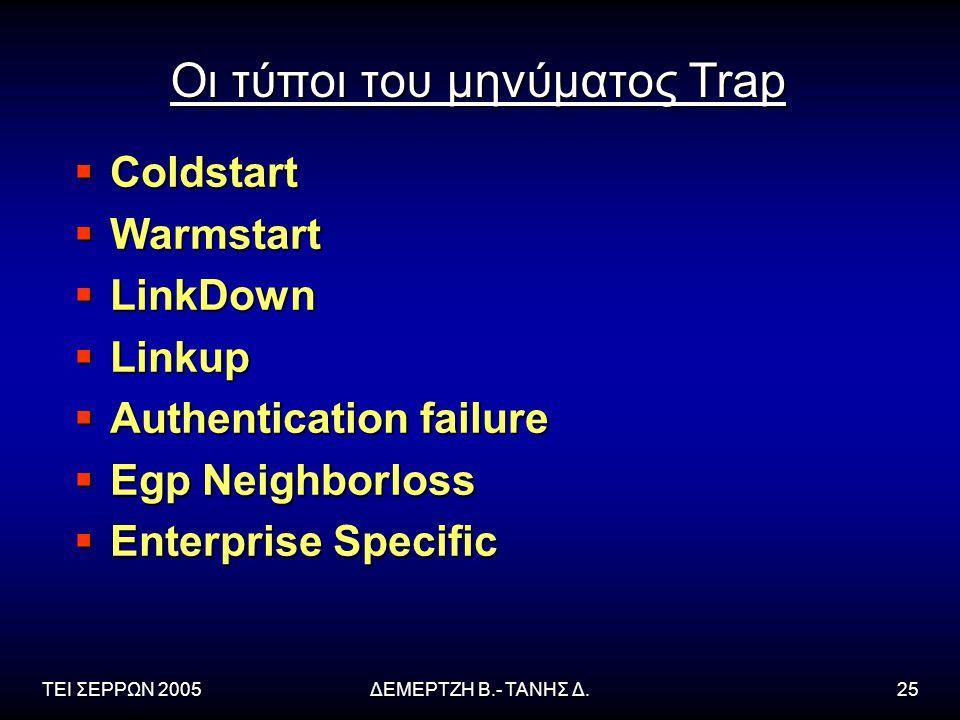 ΤΕΙ ΣΕΡΡΩΝ 2005ΔΕΜΕΡΤΖΗ Β.- ΤΑΝΗΣ Δ.25 Οι τύποι του μηνύματος Trap  Coldstart  Warmstart  LinkDown  Linkup  Authentication failure  Egp Neighborloss  Enterprise Specific