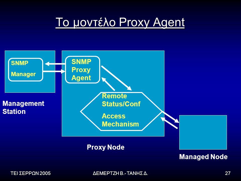 ΤΕΙ ΣΕΡΡΩΝ 2005ΔΕΜΕΡΤΖΗ Β.- ΤΑΝΗΣ Δ.27 Το μοντέλο Proxy Agent SNMP Manager Managed Node Proxy Node Management Station SNMP Proxy Agent Remote Status/Conf Access Mechanism