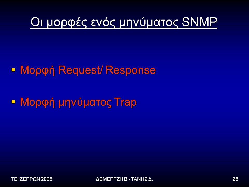 ΤΕΙ ΣΕΡΡΩΝ 2005ΔΕΜΕΡΤΖΗ Β.- ΤΑΝΗΣ Δ.28 Οι μορφές ενός μηνύματος SNMP  Μορφή Request/ Response  Μορφή μηνύματος Trap