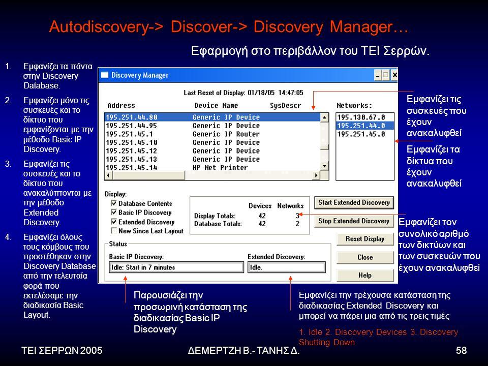 ΤΕΙ ΣΕΡΡΩΝ 2005ΔΕΜΕΡΤΖΗ Β.- ΤΑΝΗΣ Δ.58 Autodiscovery-> Discover-> Discovery Manager… Εφαρμογή στο περιβάλλον του ΤΕΙ Σερρών.