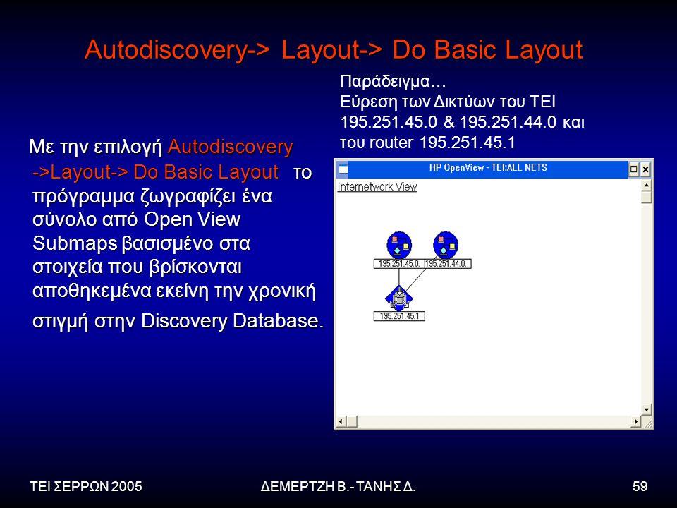 ΤΕΙ ΣΕΡΡΩΝ 2005ΔΕΜΕΡΤΖΗ Β.- ΤΑΝΗΣ Δ.59 Autodiscovery-> Layout-> Do Basic Layout Με την επιλογή Autodiscovery ->Layout-> Do Basic Layout το πρόγραμμα ζωγραφίζει ένα σύνολο από Open View Submaps βασισμένο στα στοιχεία που βρίσκονται αποθηκεμένα εκείνη την χρονική στιγμή στην Discovery Database.