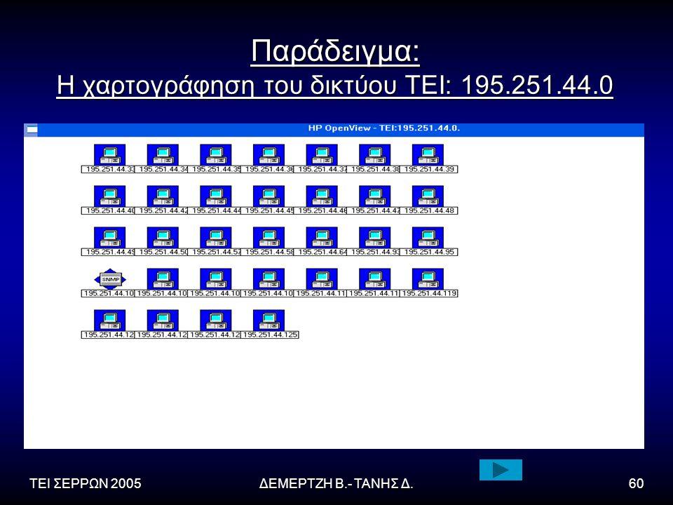 ΤΕΙ ΣΕΡΡΩΝ 2005ΔΕΜΕΡΤΖΗ Β.- ΤΑΝΗΣ Δ.60 Παράδειγμα: Η χαρτογράφηση του δικτύου ΤΕΙ: 195.251.44.0