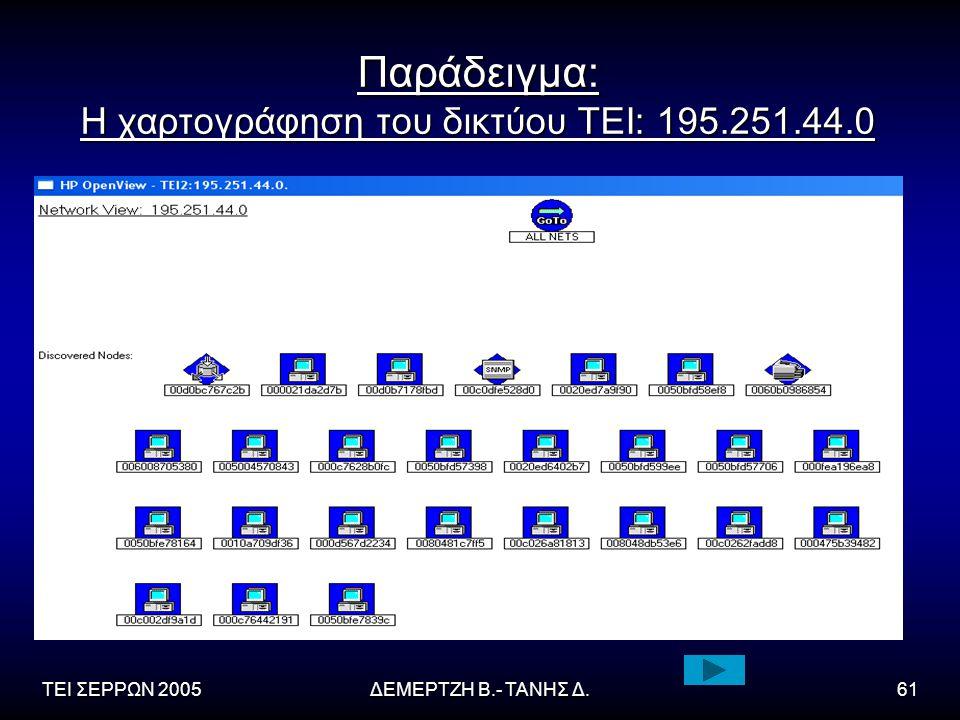ΤΕΙ ΣΕΡΡΩΝ 2005ΔΕΜΕΡΤΖΗ Β.- ΤΑΝΗΣ Δ.61 Παράδειγμα: Η χαρτογράφηση του δικτύου ΤΕΙ: 195.251.44.0