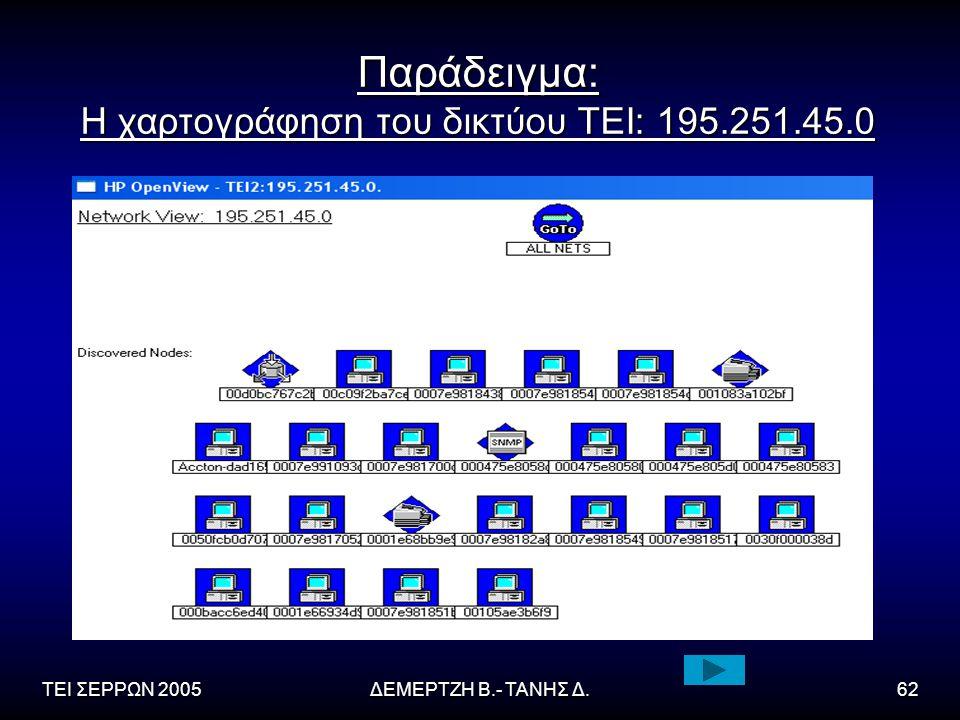 ΤΕΙ ΣΕΡΡΩΝ 2005ΔΕΜΕΡΤΖΗ Β.- ΤΑΝΗΣ Δ.62 Παράδειγμα: Η χαρτογράφηση του δικτύου ΤΕΙ: 195.251.45.0