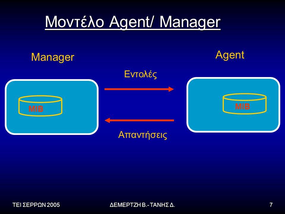ΤΕΙ ΣΕΡΡΩΝ 2005ΔΕΜΕΡΤΖΗ Β.- ΤΑΝΗΣ Δ.7 Μοντέλο Agent/ Manager Εντολές Απαντήσεις Manager Agent MIB