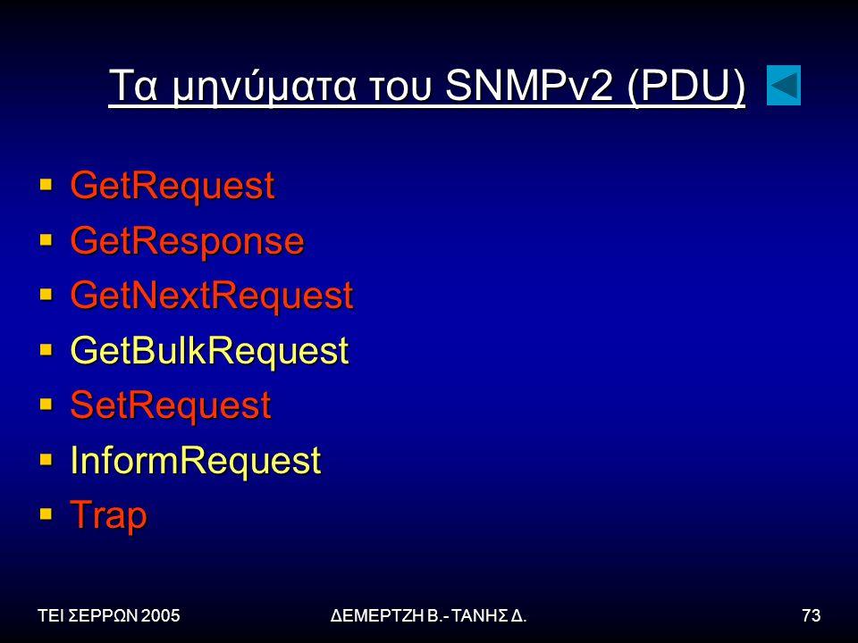 ΤΕΙ ΣΕΡΡΩΝ 2005ΔΕΜΕΡΤΖΗ Β.- ΤΑΝΗΣ Δ.73 Τα μηνύματα του SNMPv2 (PDU)  GetRequest  GetResponse  GetNextRequest  GetBulkRequest  SetRequest  InformRequest  Trap