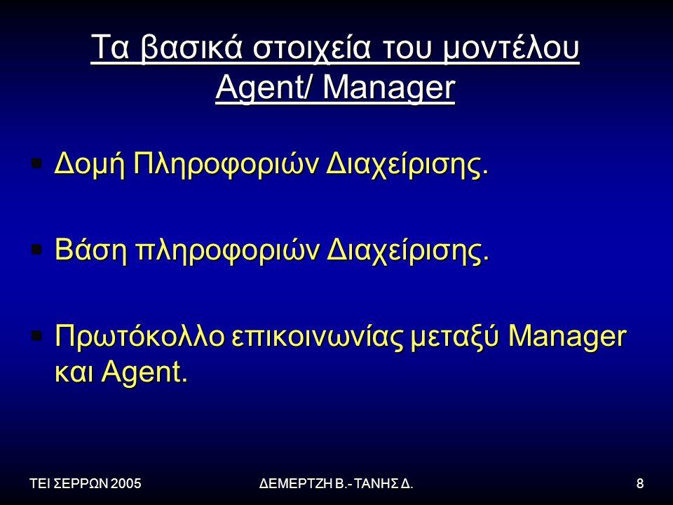 ΤΕΙ ΣΕΡΡΩΝ 2005ΔΕΜΕΡΤΖΗ Β.- ΤΑΝΗΣ Δ.8 Τα βασικά στοιχεία του μοντέλου Agent/ Manager  Δομή Πληροφοριών Διαχείρισης.
