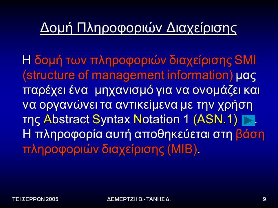 ΤΕΙ ΣΕΡΡΩΝ 2005ΔΕΜΕΡΤΖΗ Β.- ΤΑΝΗΣ Δ.9 Δομή Πληροφοριών Διαχείρισης Η δομή των πληροφοριών διαχείρισης SMI (structure of management information) μας παρέχει ένα μηχανισμό για να ονομάζει και να οργανώνει τα αντικείμενα με την χρήση της Abstract Syntax Notation 1 (ASN.1).