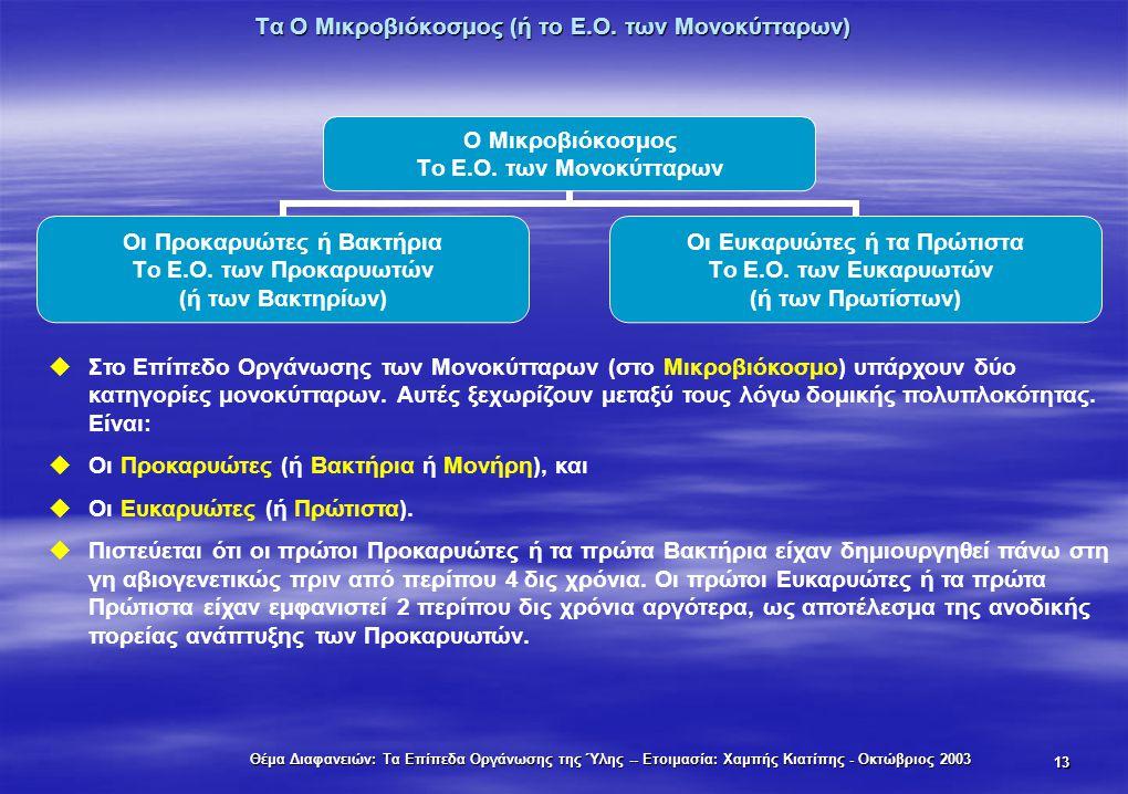 Θέμα Διαφανειών: Τα Επίπεδα Οργάνωσης της Ύλης -- Ετοιμασία: Χαμπής Κιατίπης - Οκτώβριος 2003 13 Τα Ο Μικροβιόκοσμος (ή το Ε.Ο. των Μονοκύτταρων) Ο Μι